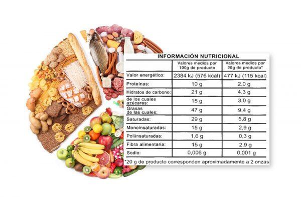 Cómo leer e interpretar la información nutricional de los alimentos